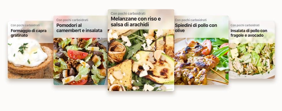 Esempi di ricette per un piano di nutrizione a basso contenuto di carboidrati